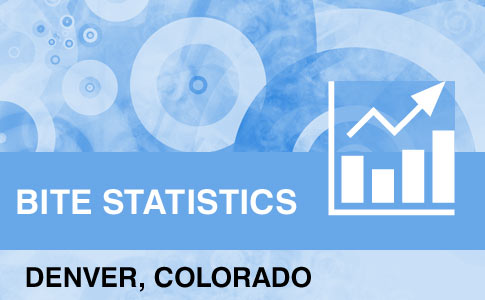 Denver dog bites statistics